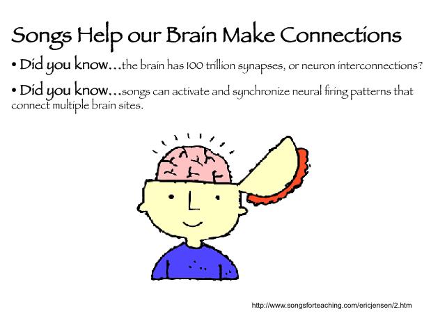 Brain connection